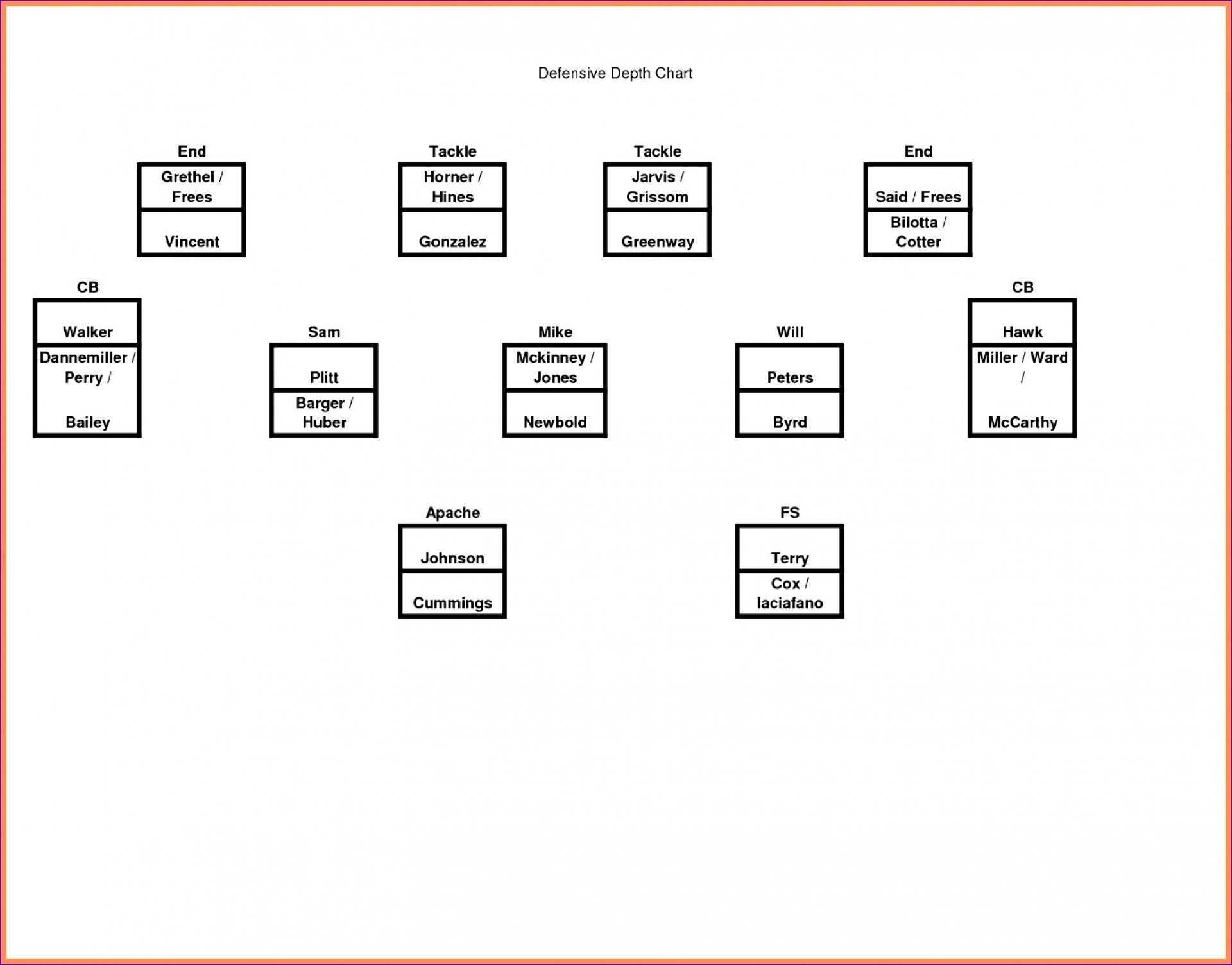 001 Football Depth Chart Template Excel Hbgfw Best - Blank Inside Blank Football Depth Chart Template