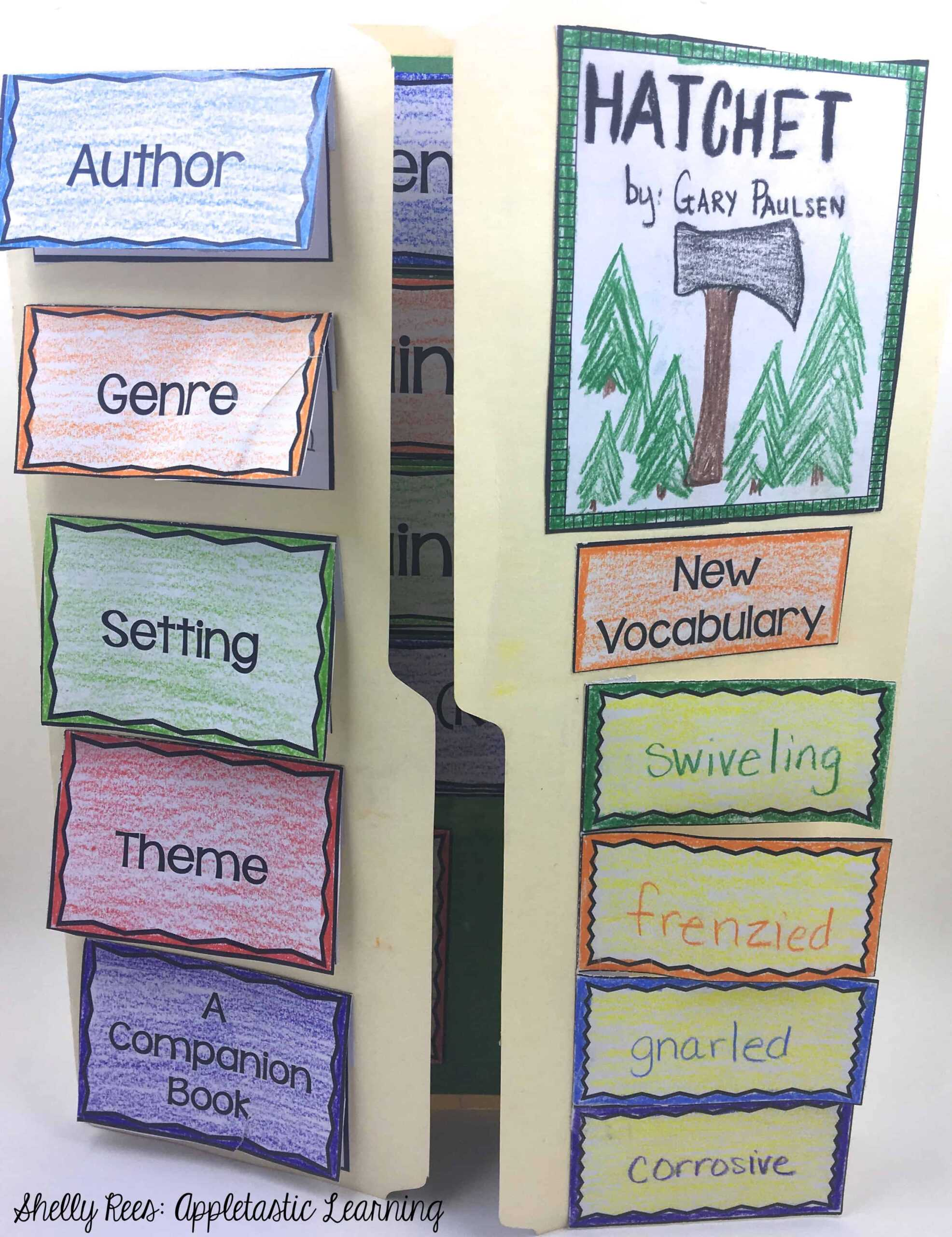 10 Book Report Ideas That Kids Will Love - Appletastic Learning Pertaining To Mobile Book Report Template