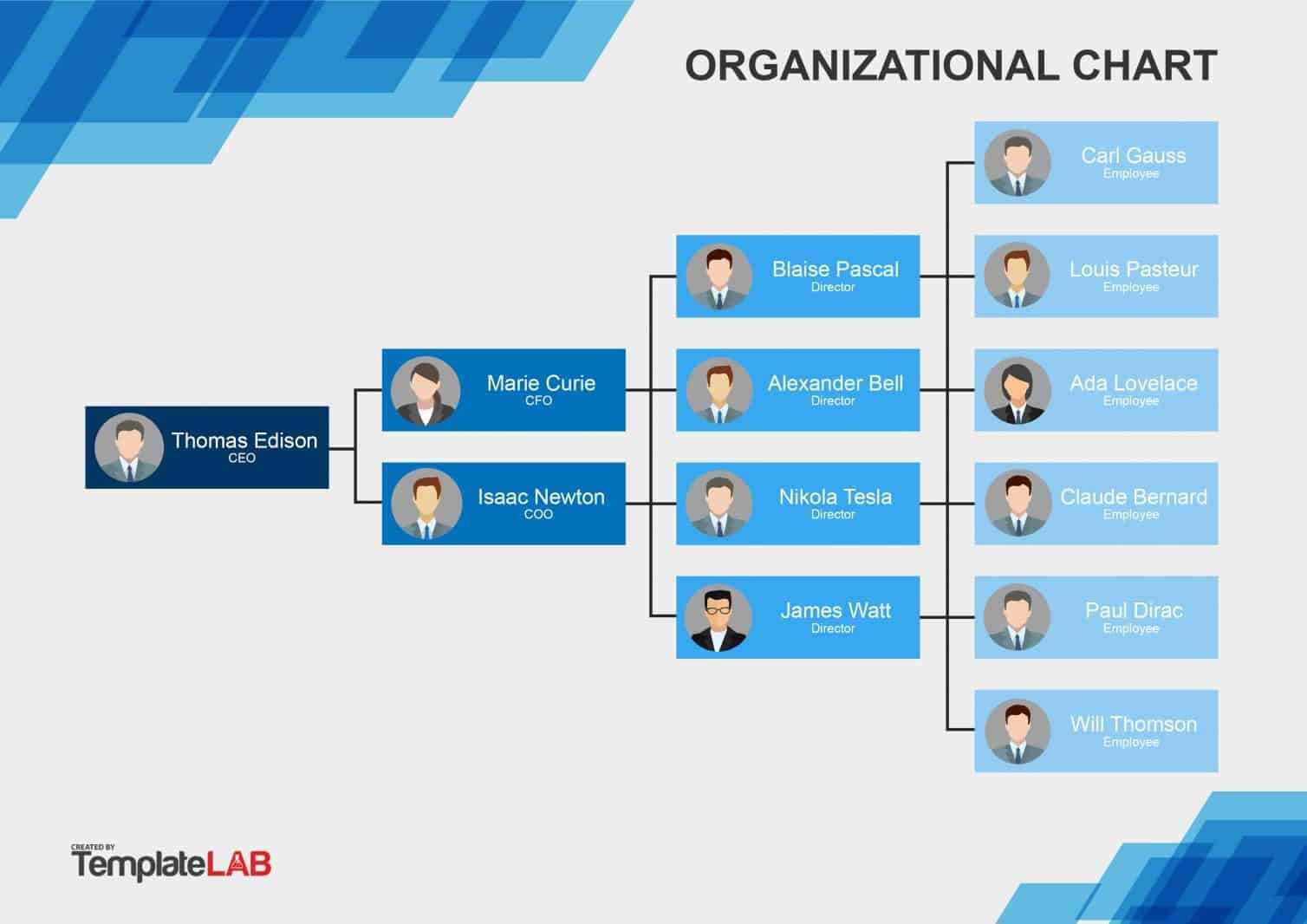 20 Free Organization Chart Templates – Printable Receipt Inside Organization Chart Template Word