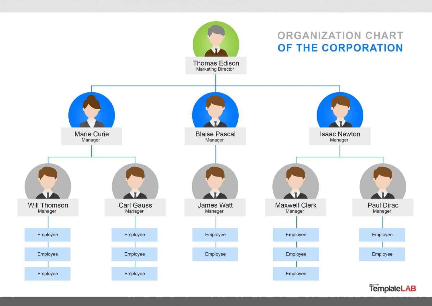 40 Organizational Chart Templates (Word, Excel, Powerpoint) Regarding Org Chart Word Template