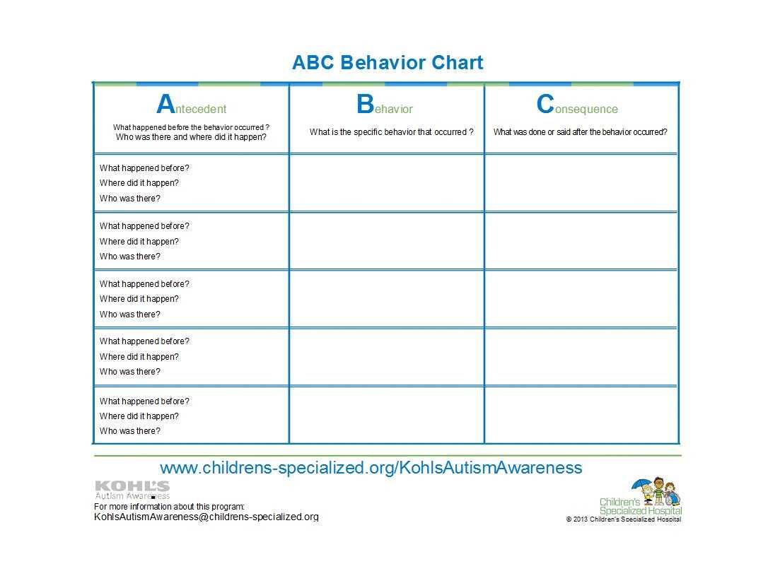 42 Printable Behavior Chart Templates [For Kids] ᐅ Templatelab Intended For Behaviour Report Template