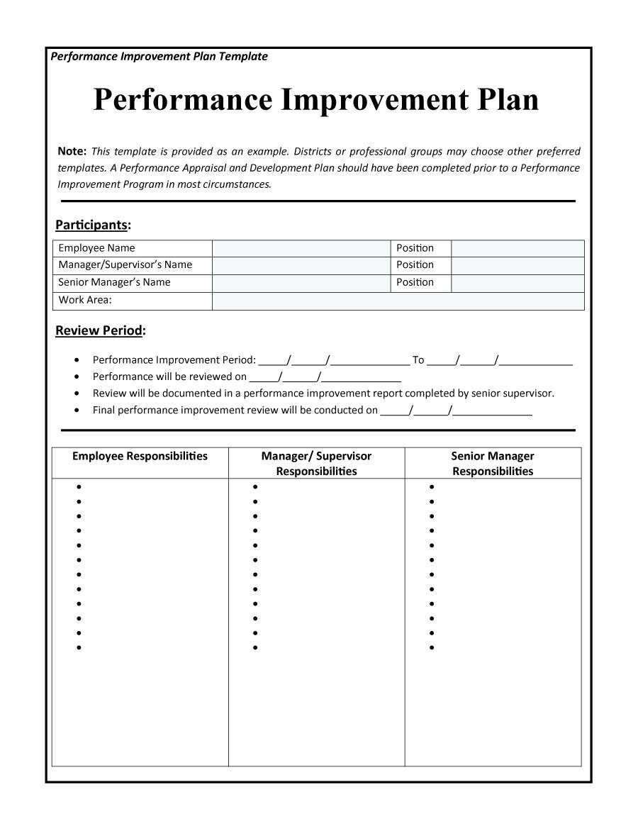 43 Free Performance Improvement Plan Templates & Examples Throughout Performance Improvement Plan Template Word