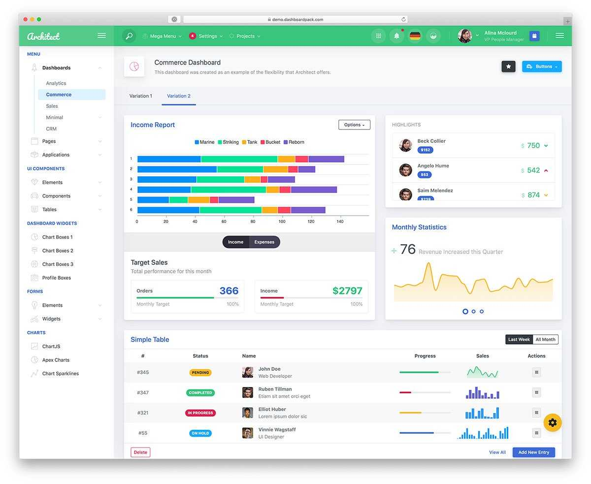 45 Free Bootstrap Admin Dashboard Templates 2020 - Colorlib Intended For Html Report Template