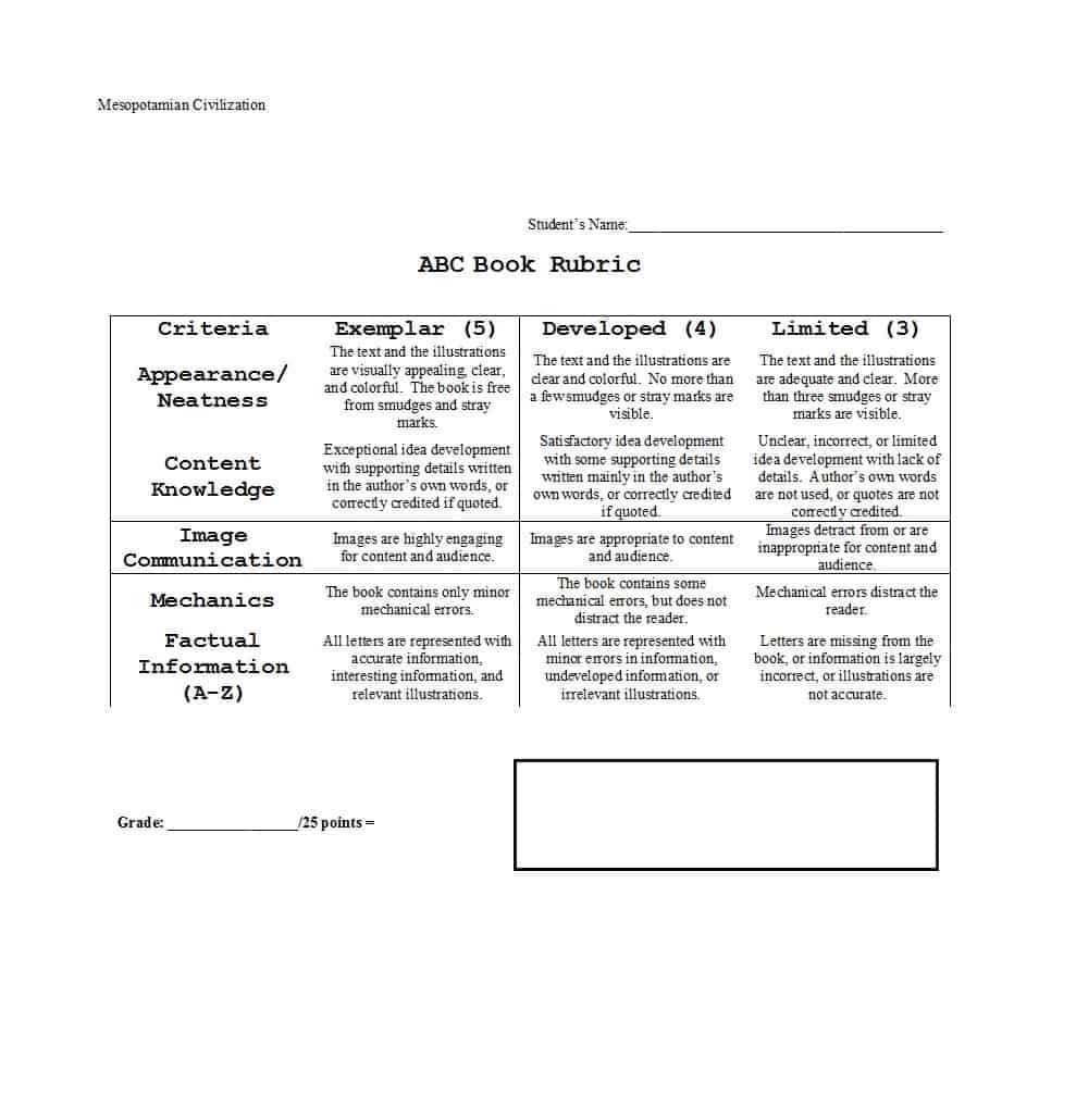 46 Editable Rubric Templates (Word Format) ᐅ Templatelab Pertaining To Making Words Template