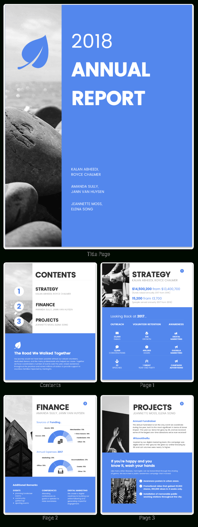 55+ Annual Report Design Templates & Inspirational Examples In Word Annual Report Template