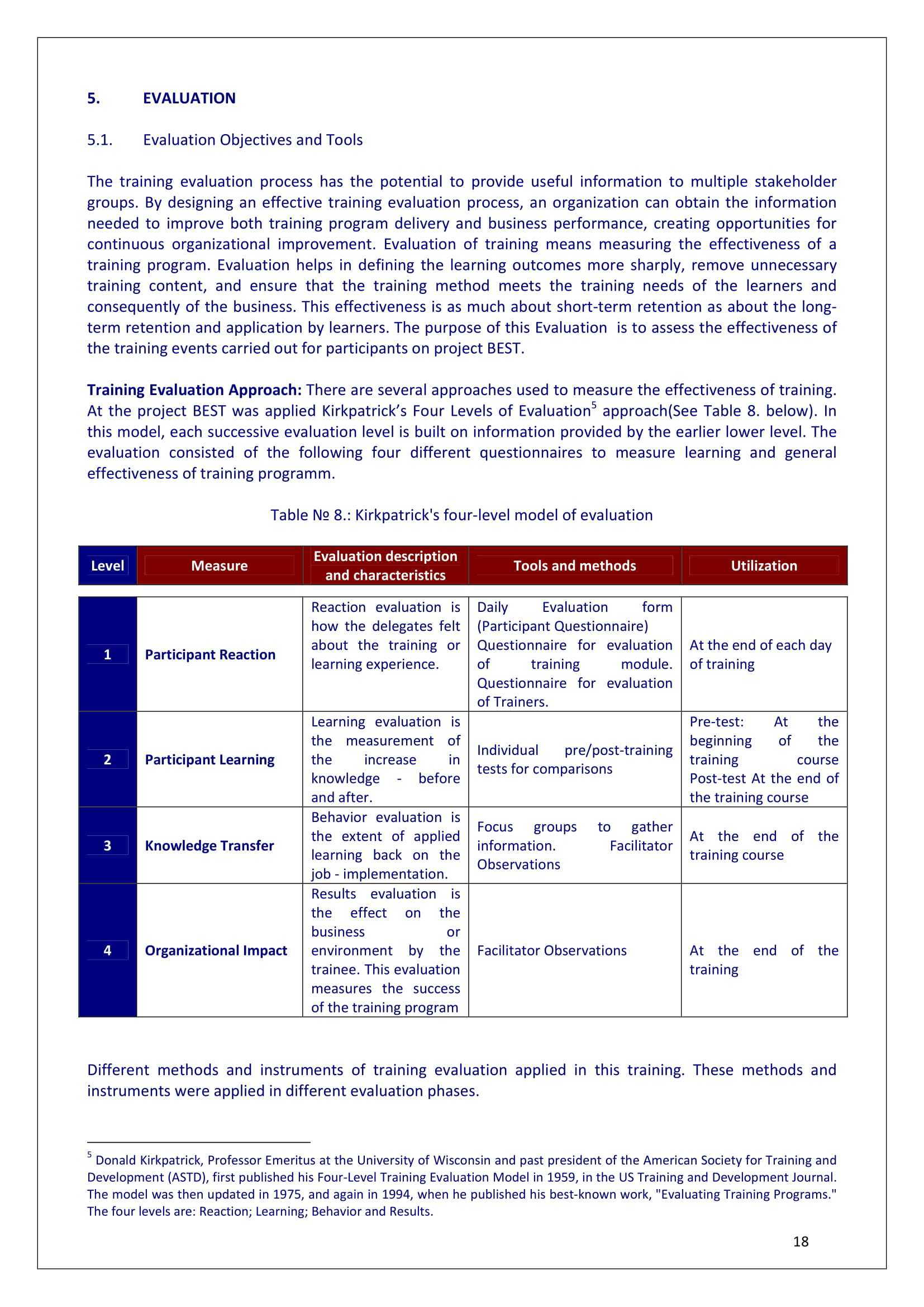 9+ Training Evaluation Survey Examples - Pdf, Word | Examples With Regard To Training Evaluation Report Template