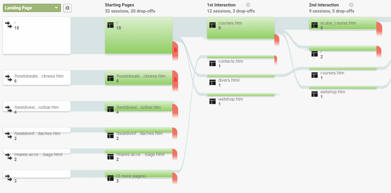 A Ux Review Template Anyone Can Use - Ux Planet Pertaining To Ux Report Template