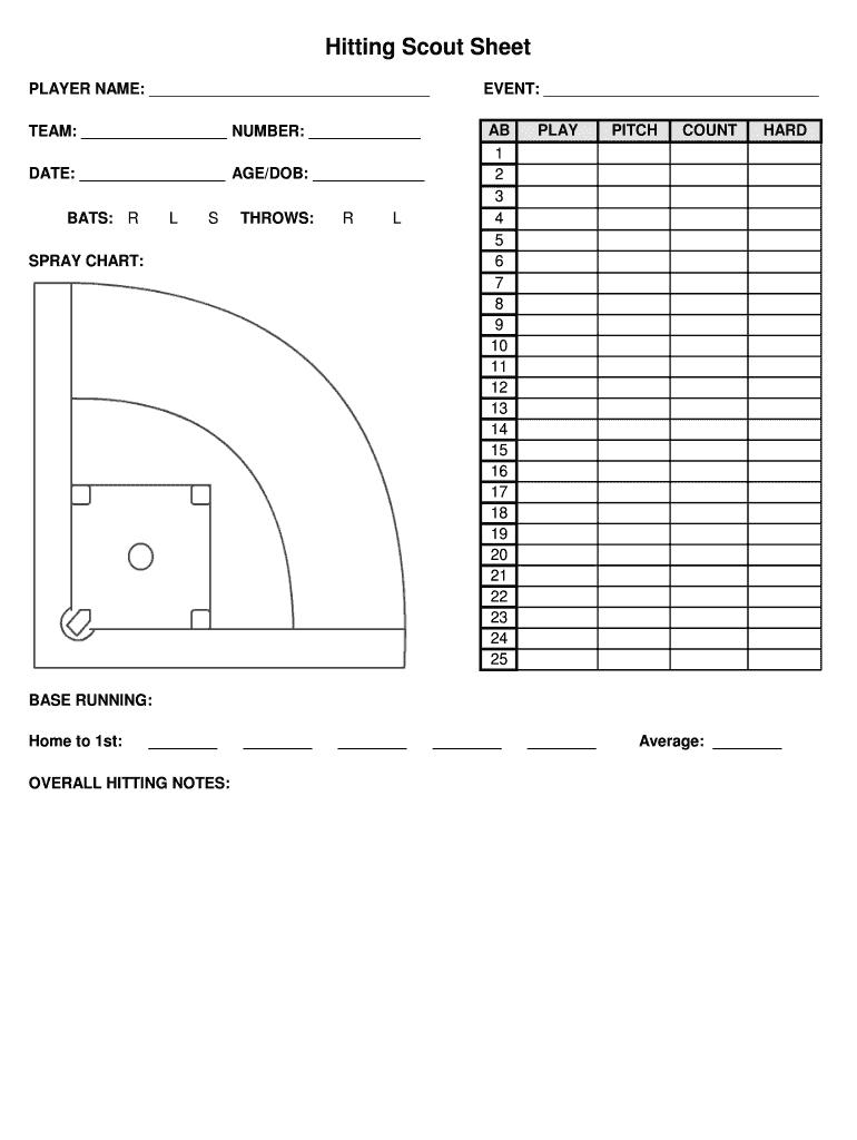Baseball Scouting Report Template Pdf – Fill Online Regarding Scouting Report Template Basketball