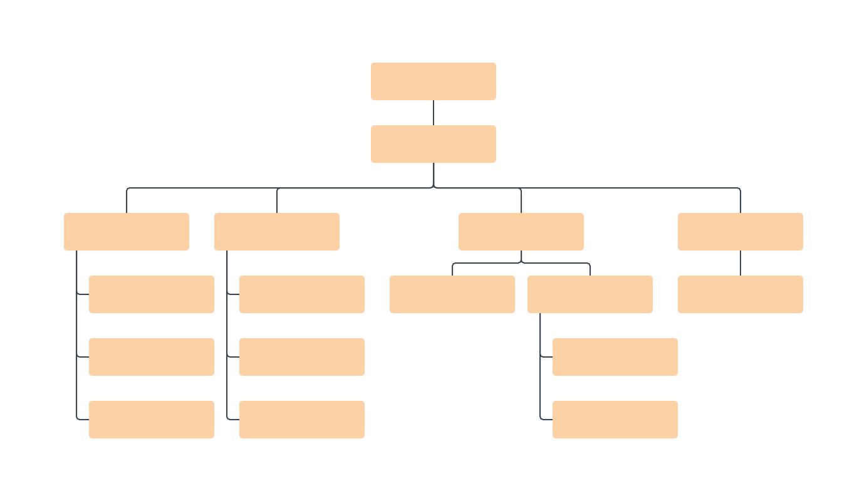 Blank Org Chart Template | Lucidchart Throughout Free Blank Organizational Chart Template