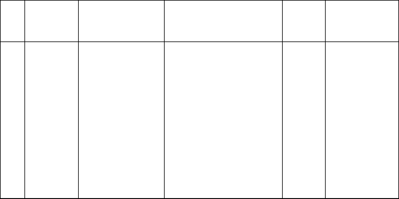 Blank Scheme Of Work Template Intended For Blank Scheme Of Work Template