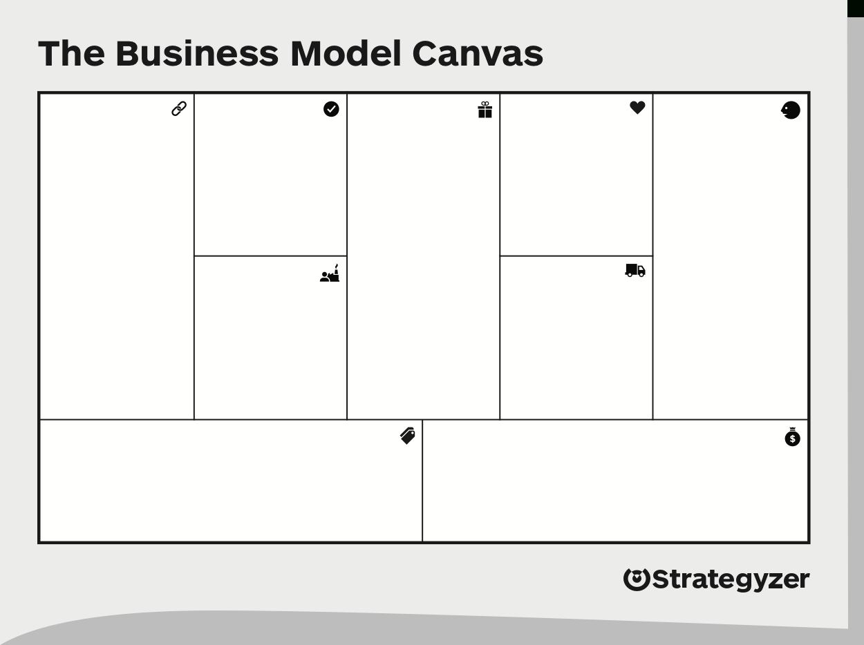 Business Model Canvas – Download The Official Template Throughout Business Canvas Word Template