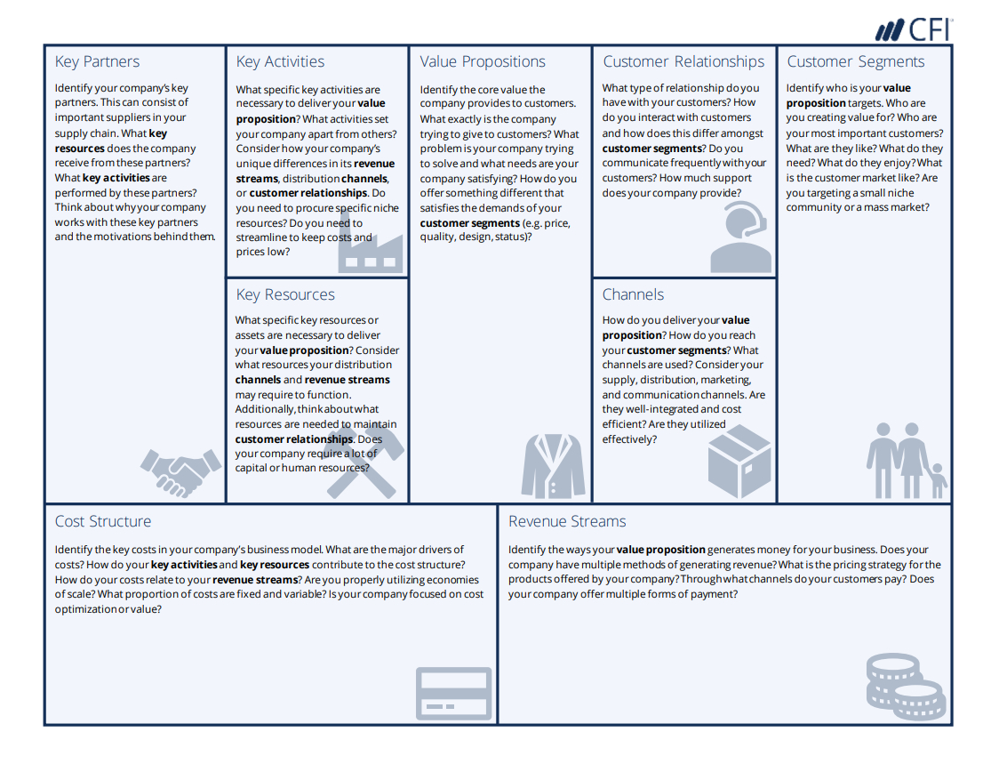 Business Model Canvas Template - A Guide To Business Planning Pertaining To Business Model Canvas Template Word