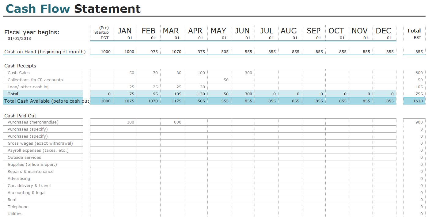 Cash Flow Sheets – Karati.ald2014 With Cash Position Report Template