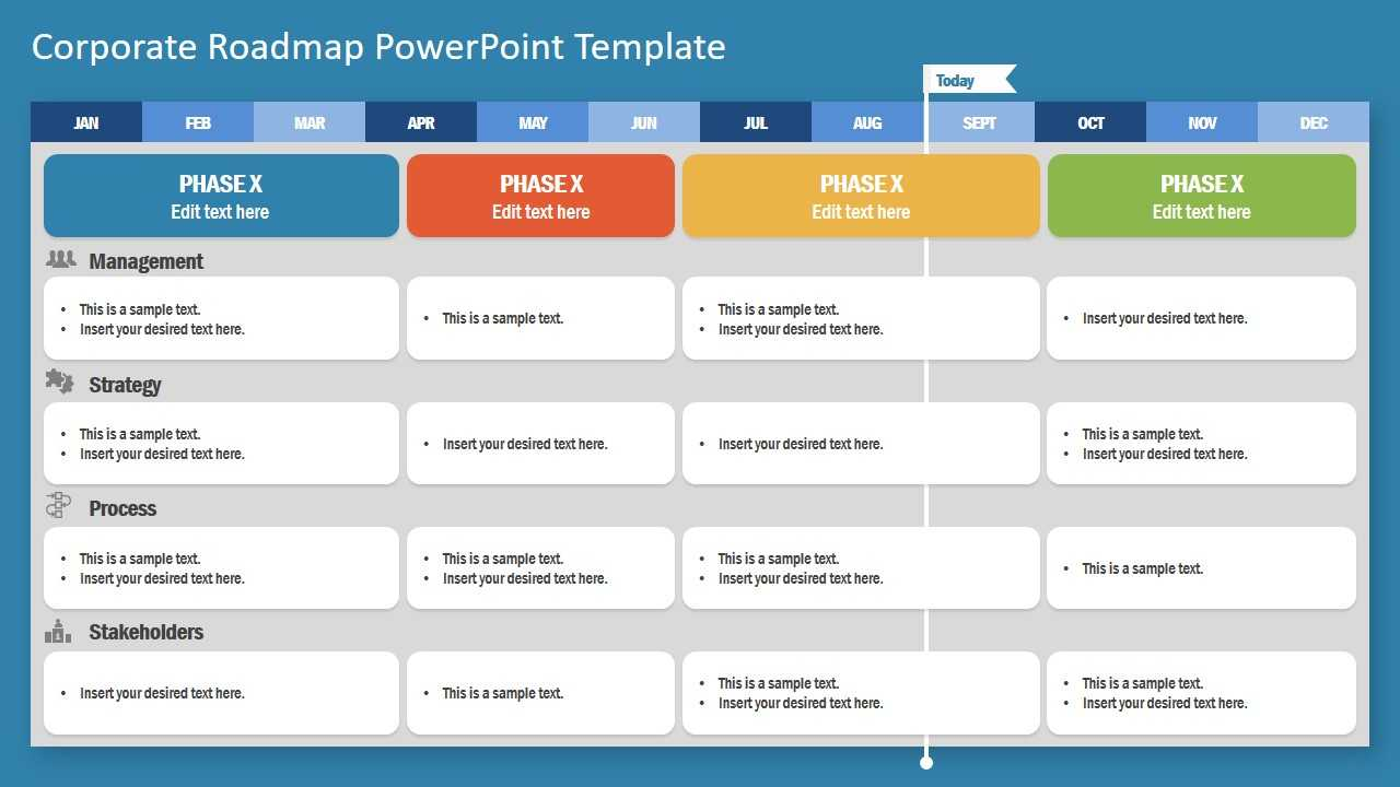 Corporate Roadmap Powerpoint Template With Regard To Project Weekly Status Report Template Ppt