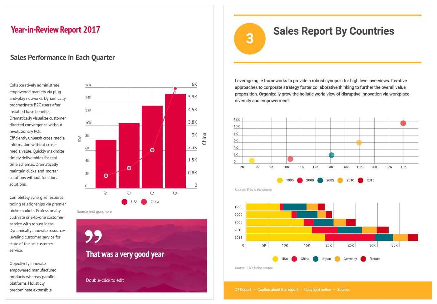 Create A Report Intended For Hr Annual Report Template