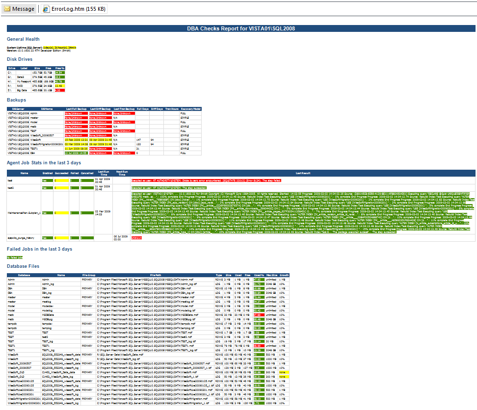 Dba Daily Checks Email Report Inside Sql Server Health Check Report Template