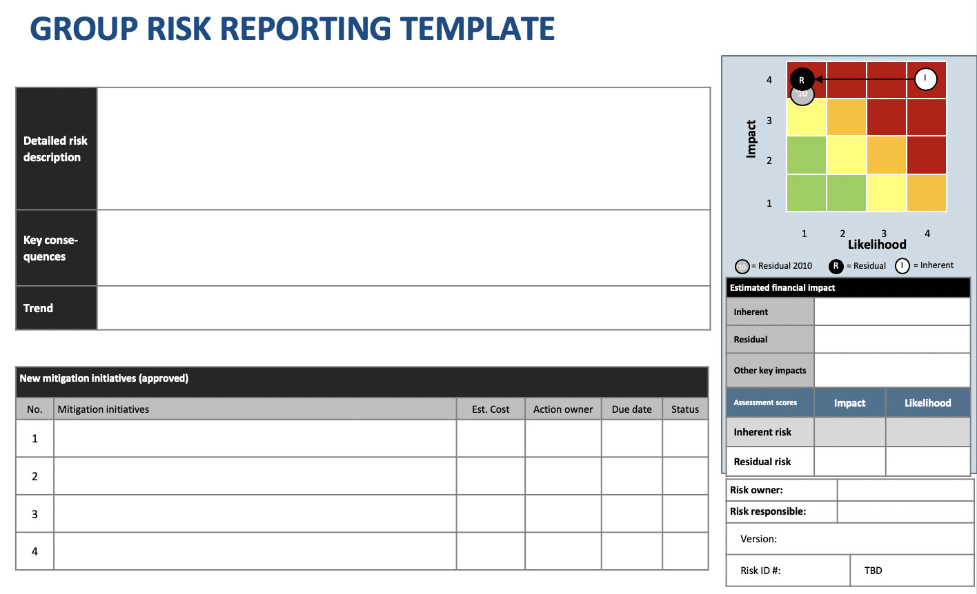 Do A Risk Reporting Template Within Enterprise Risk Management Report Template