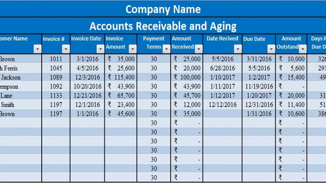 Download Accounts Receivable With Aging Excel Template In Accounts Receivable Report Template