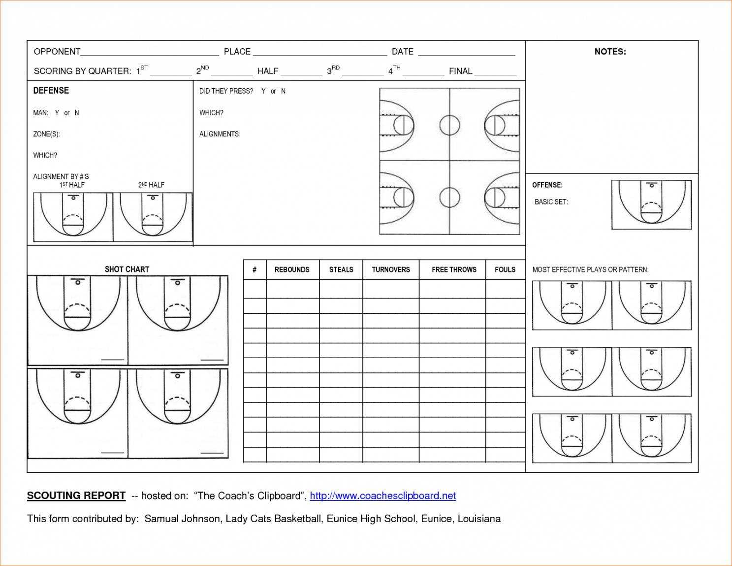 Editable Basketball Scouting Report Template Dltemplates Pertaining To Scouting Report Template Basketball