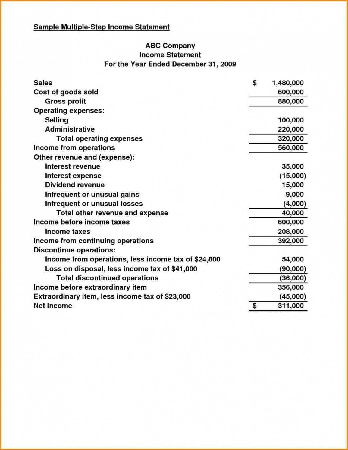 Editable How To Analyze Non Profit Financial Statements Or With Monthly Financial Report Template