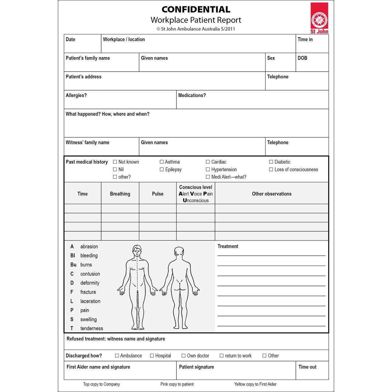 First Aid Incident Report Template - Karan.ald2014 Intended For First Aid Incident Report Form Template