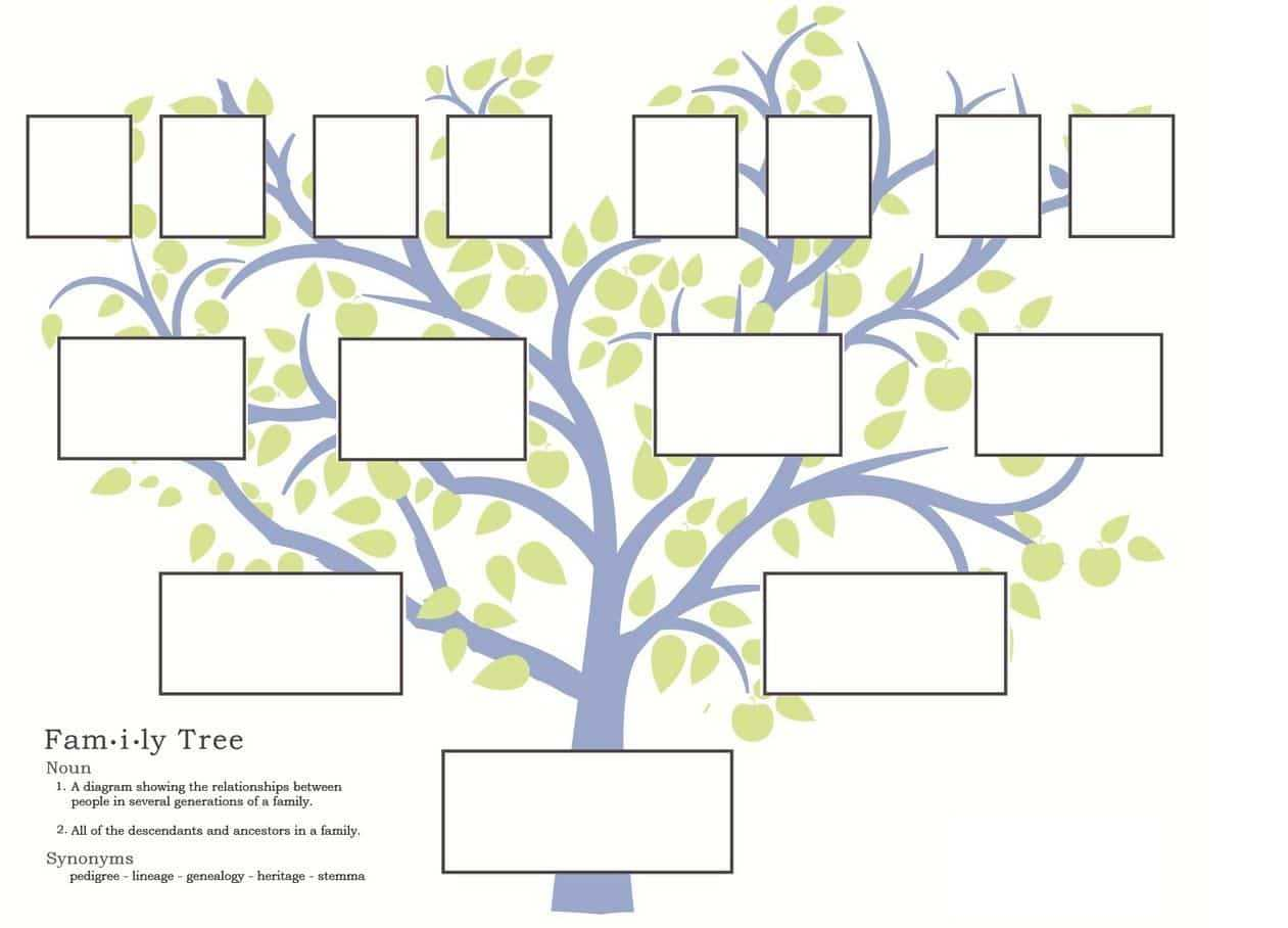 Free Ancestry Tree Template - Medieval Emporium Within Blank Tree Diagram Template