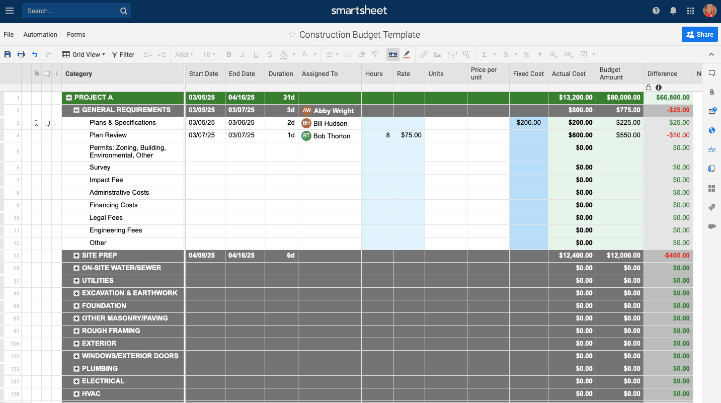 Free Construction Project Management Templates In Excel Within Construction Cost Report Template