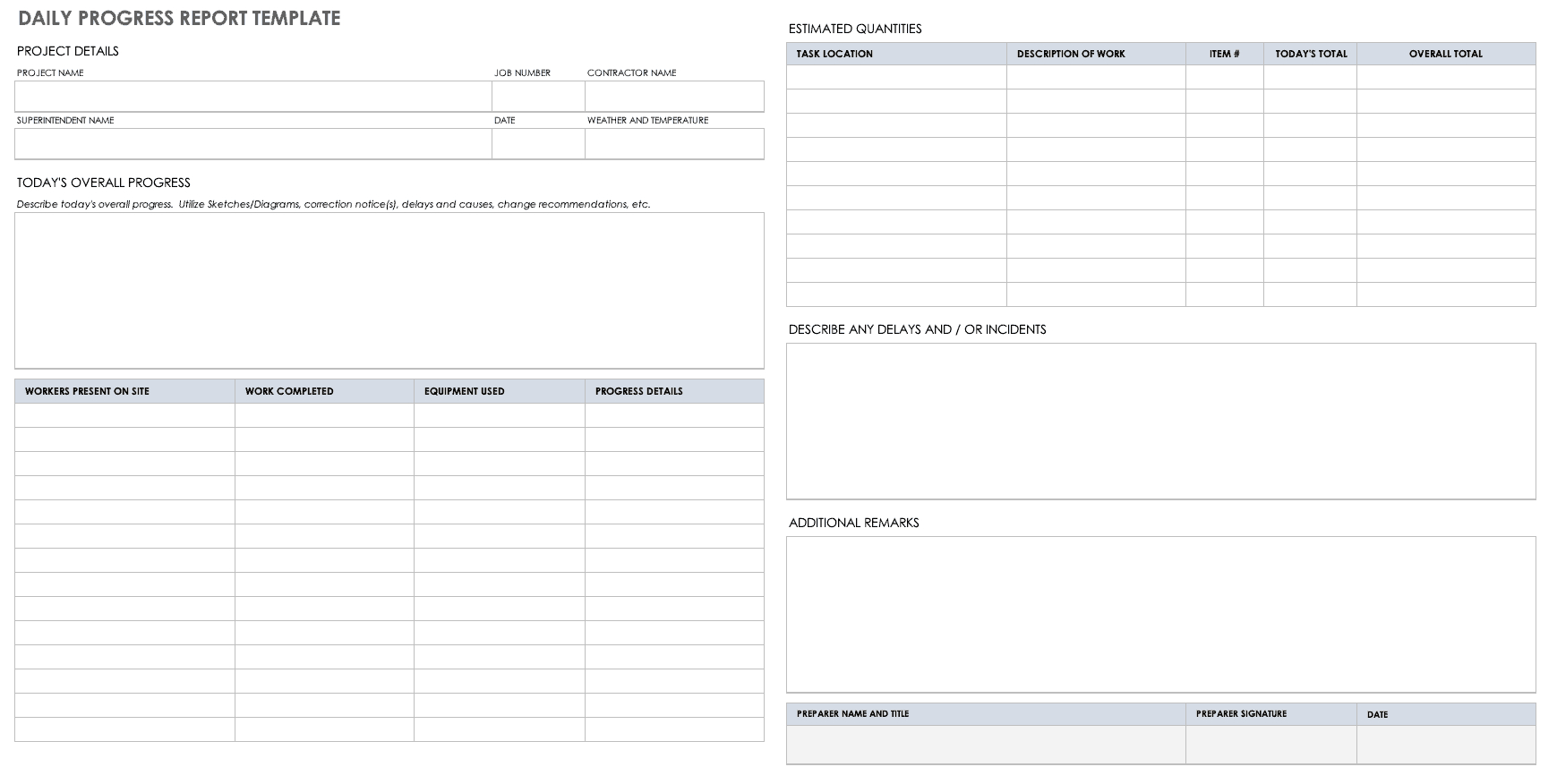 Free Project Report Templates   Smartsheet Intended For Activity Report Template Word
