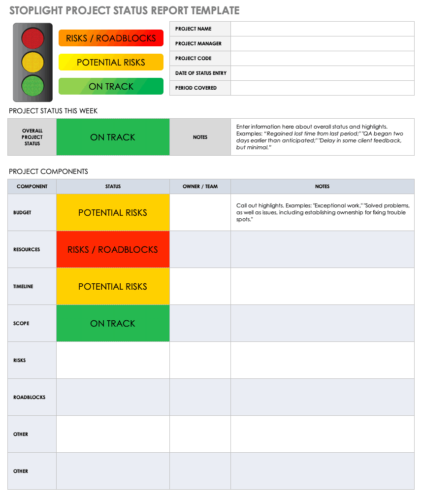 Free Project Report Templates | Smartsheet Throughout It Progress Report Template