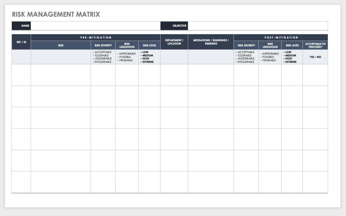 Free Risk Management Plan Templates   Smartsheet Intended For Risk Mitigation Report Template