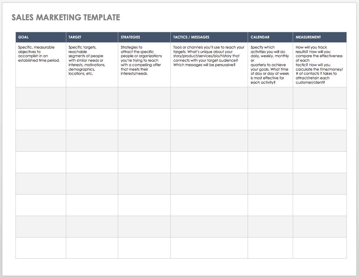 Free Sales Pipeline Templates | Smartsheet Within Sales Representative Report Template