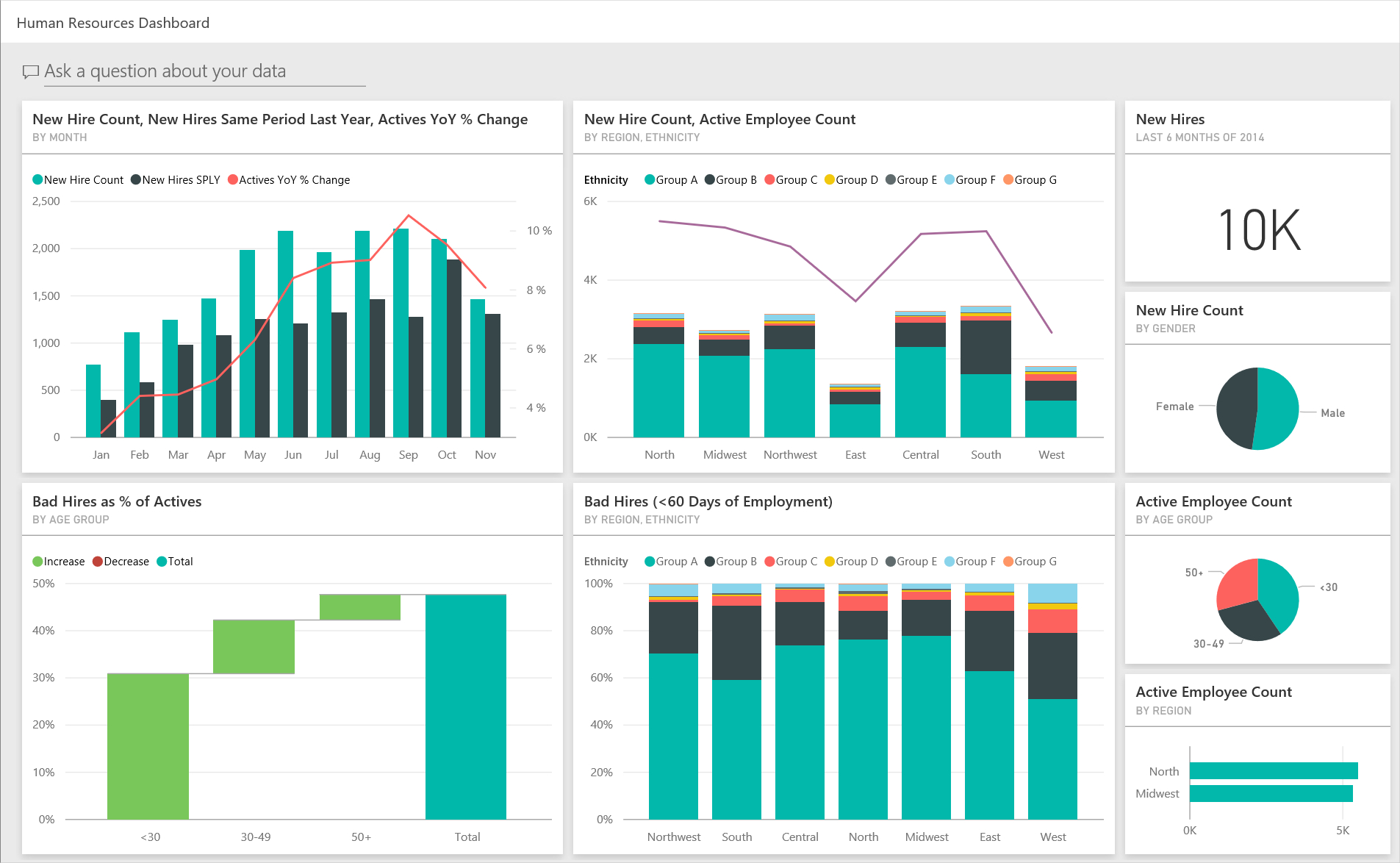 Human Resources Sample: Take A Tour – Power Bi | Microsoft Docs In Hr Annual Report Template