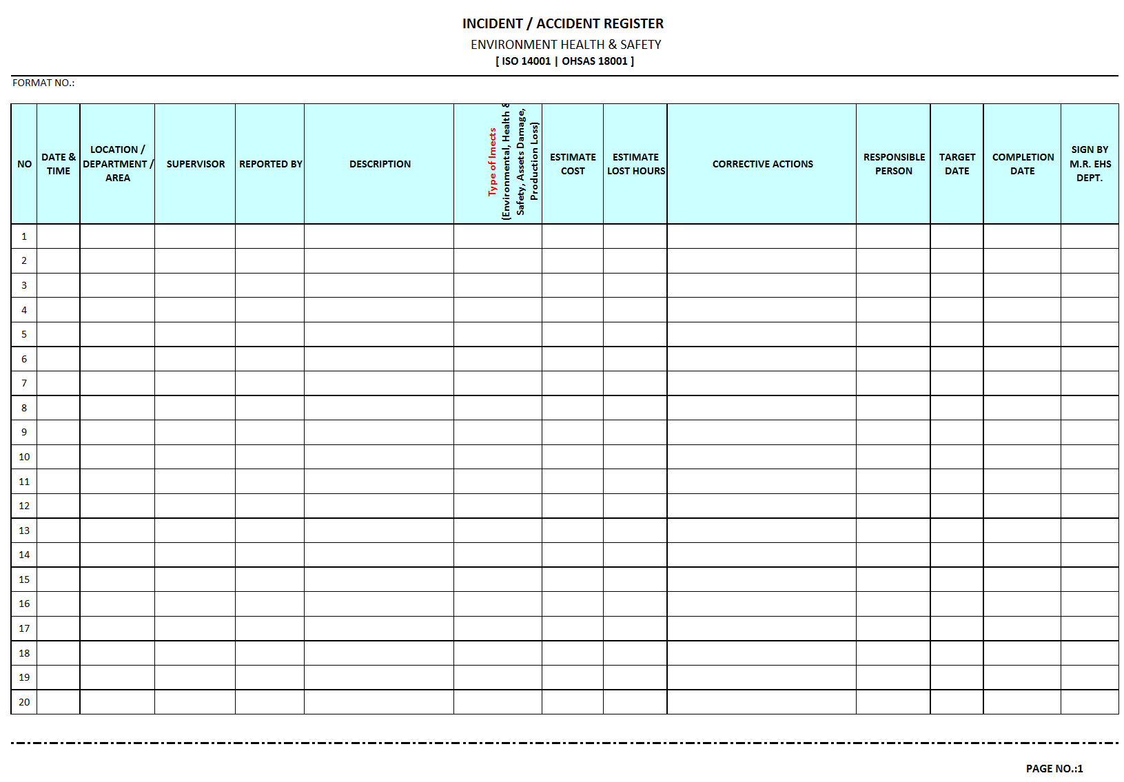 Incident / Accident Register - With Incident Report Register Template