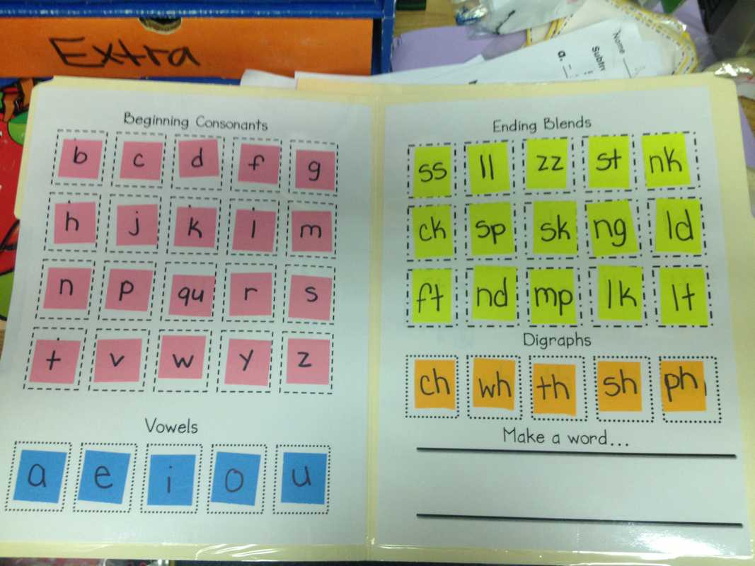Lively Learners Blog – Learning Laboratory! Inside Making Words Template