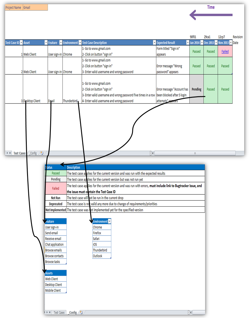 Looking For An Excellent Example Of Using A Spreadsheet For In Software Test Report Template Xls