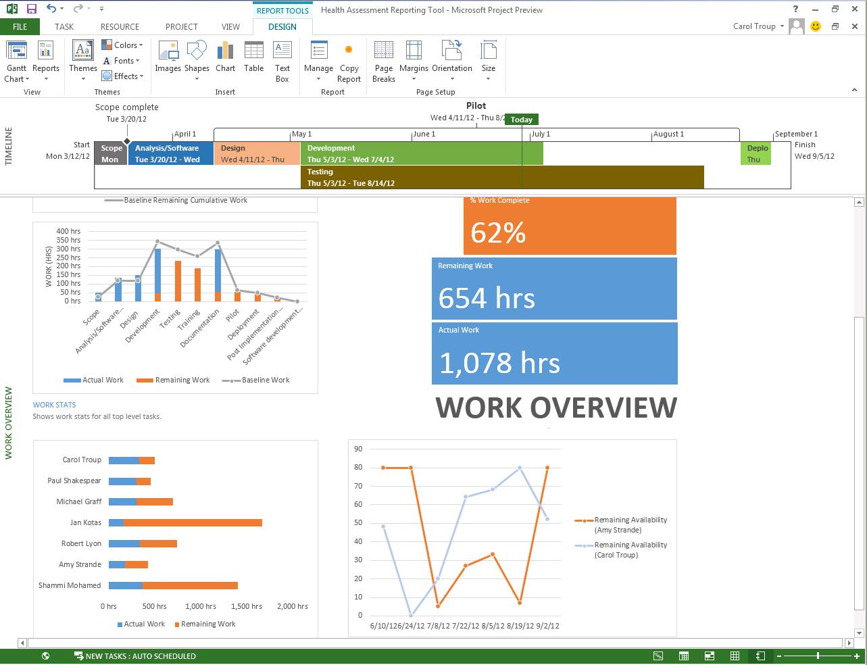 Microsoft Office Project Template - Karan.ald2014 Inside Ms Project 2013 Report Templates