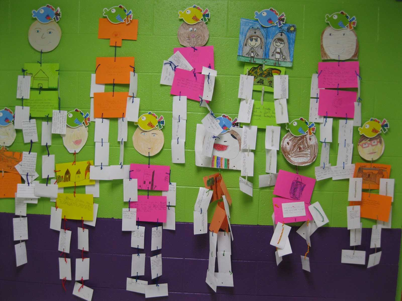 Mrs. Ussery's Second Grade Class: Book Reports Throughout Story Skeleton Book Report Template