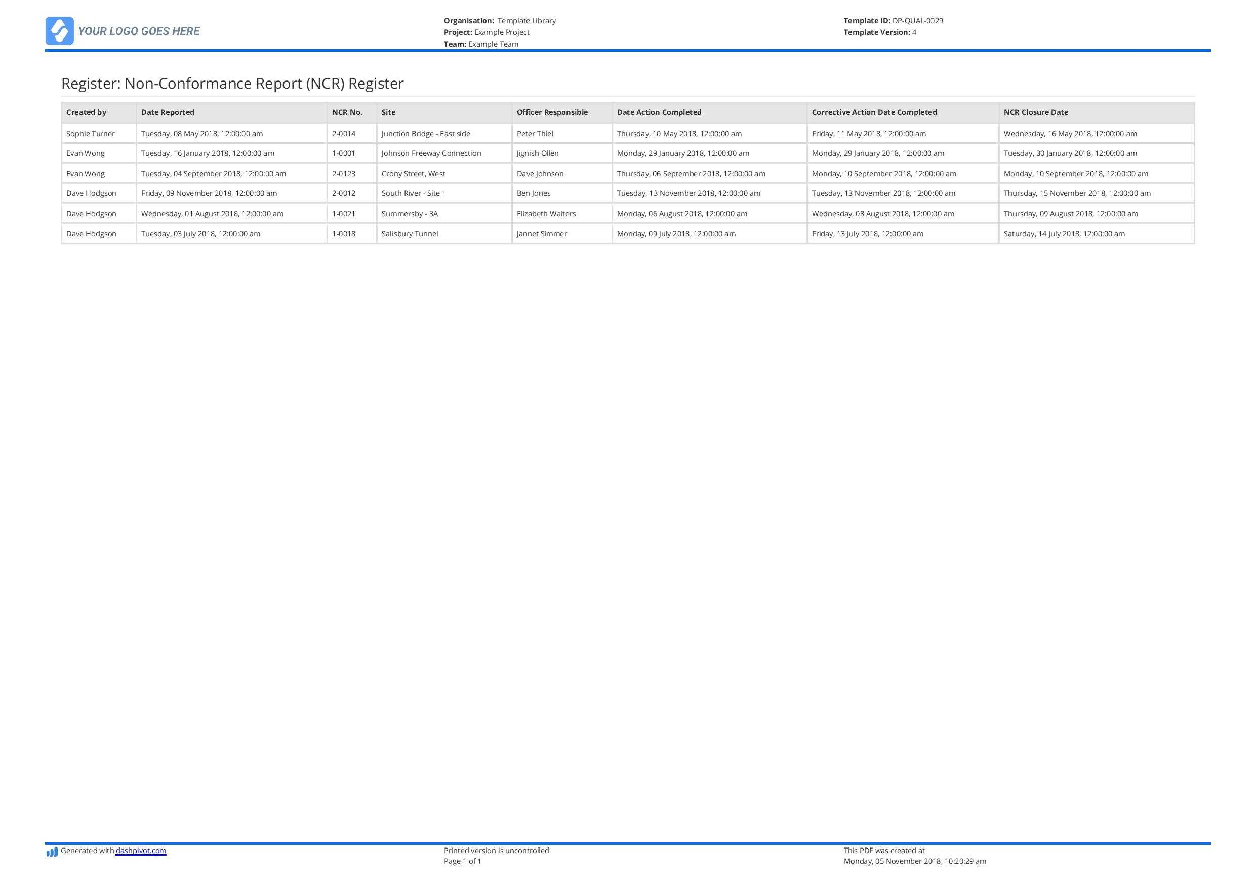 Non Conformance Register: Free And Editable Template (Better For Non Conformance Report Form Template