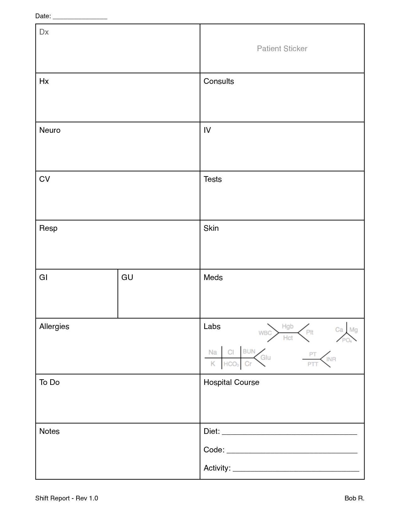 Nurse Brain Worksheet   Printable Worksheets And Activities For Nurse Shift Report Sheet Template