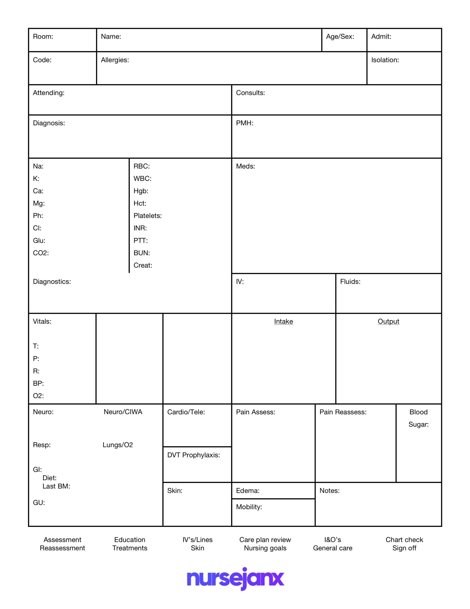 Nurse Brain Worksheet   Printable Worksheets And Activities With Regard To Nurse Shift Report Sheet Template