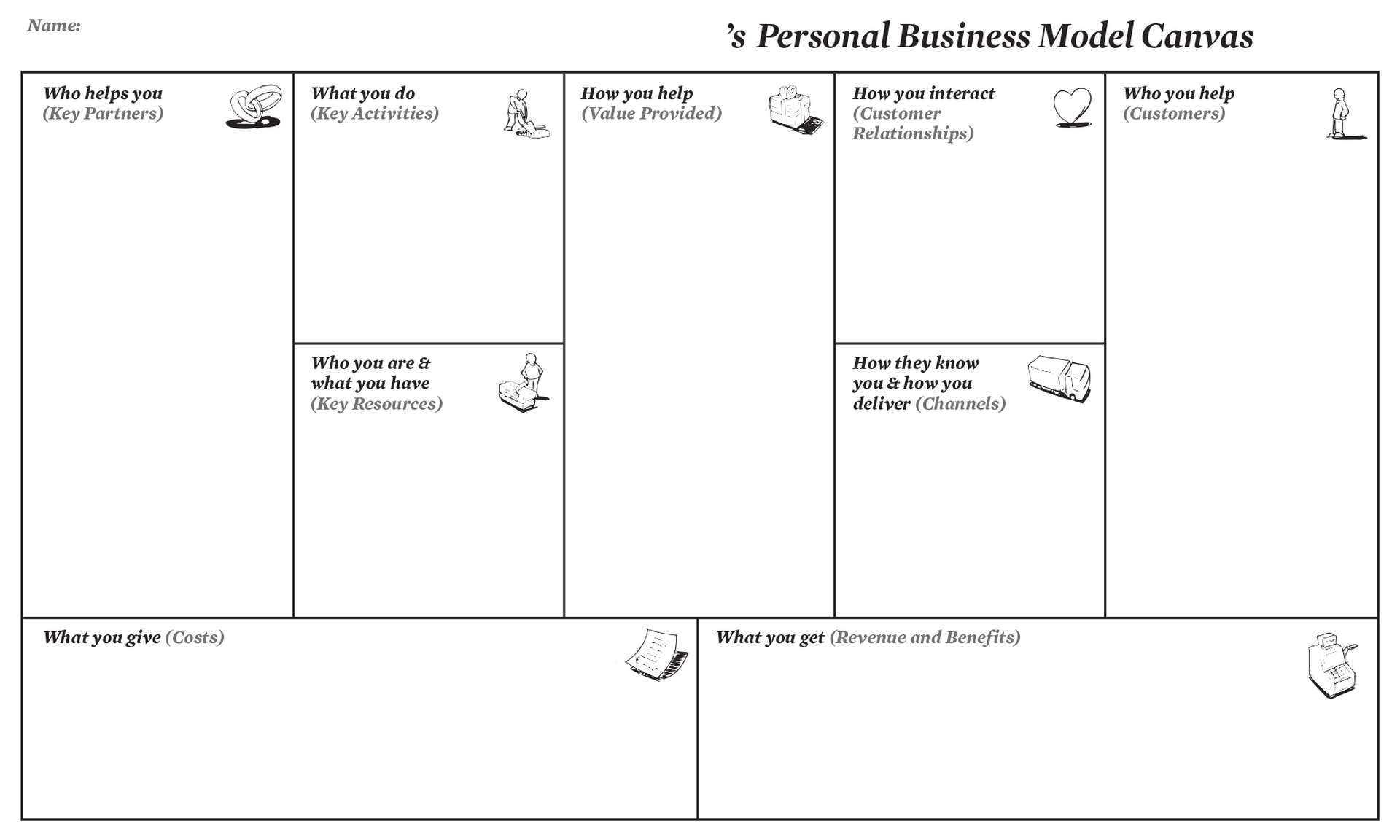 Personal Business Model Canvas | Creatlr Regarding Business Model Canvas Template Word