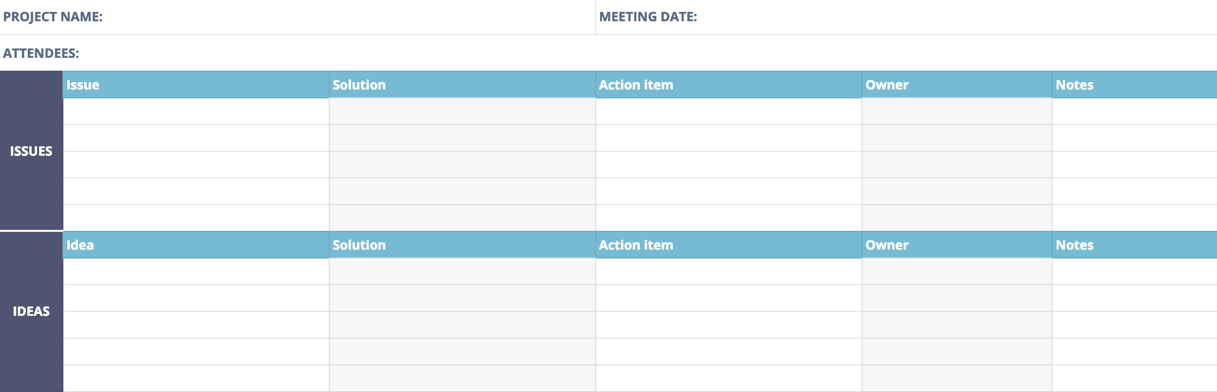 Post Mortem Meeting Template And Tips   Teamgantt Throughout Event Debrief Report Template