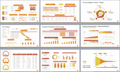 Powerpoint Template To Report Metrics, Kpis, And Project In Monthly Report Template Ppt