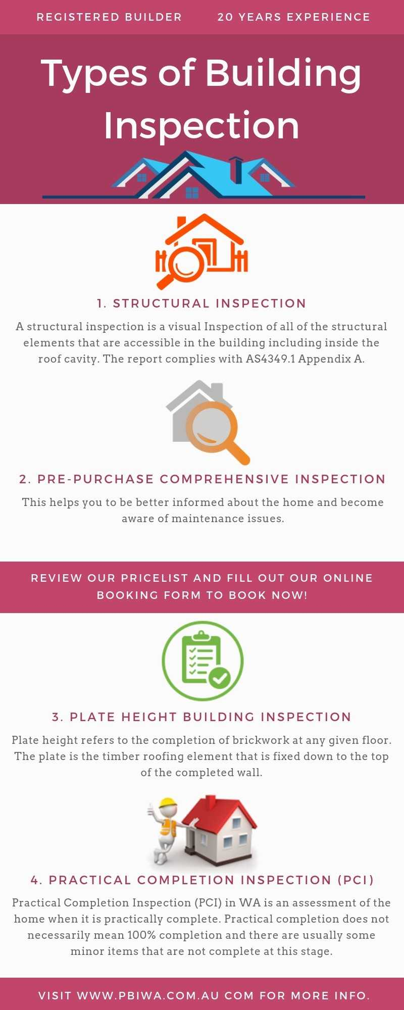 Practical Completion Building Inspection Perth — Prompt Within Pre Purchase Building Inspection Report Template