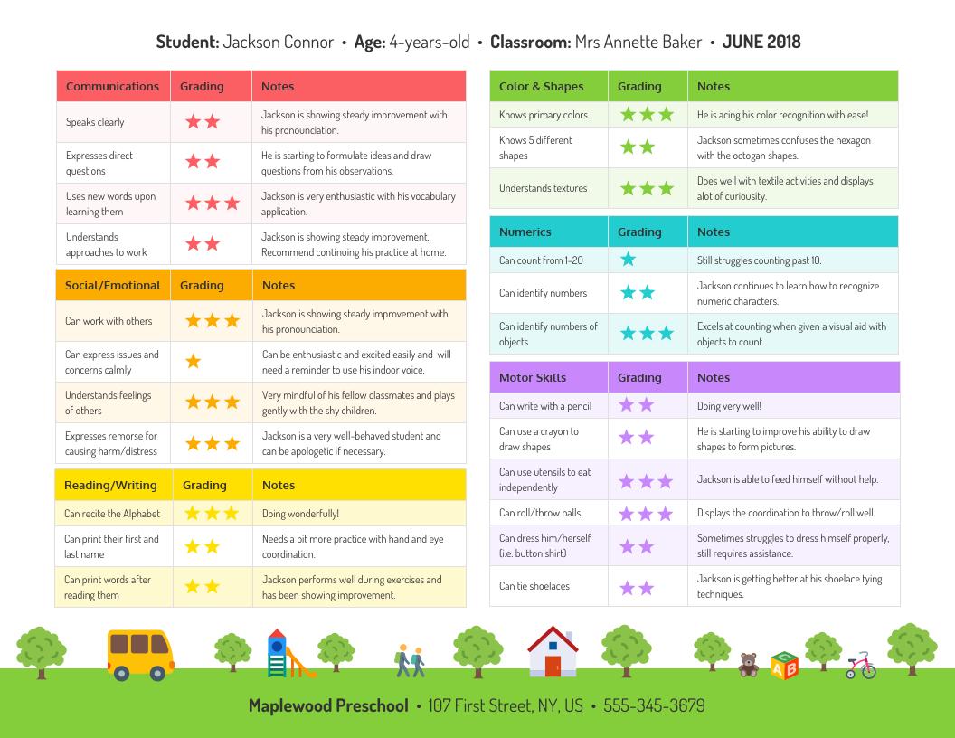 Preschool Progress Report With Preschool Weekly Report Template