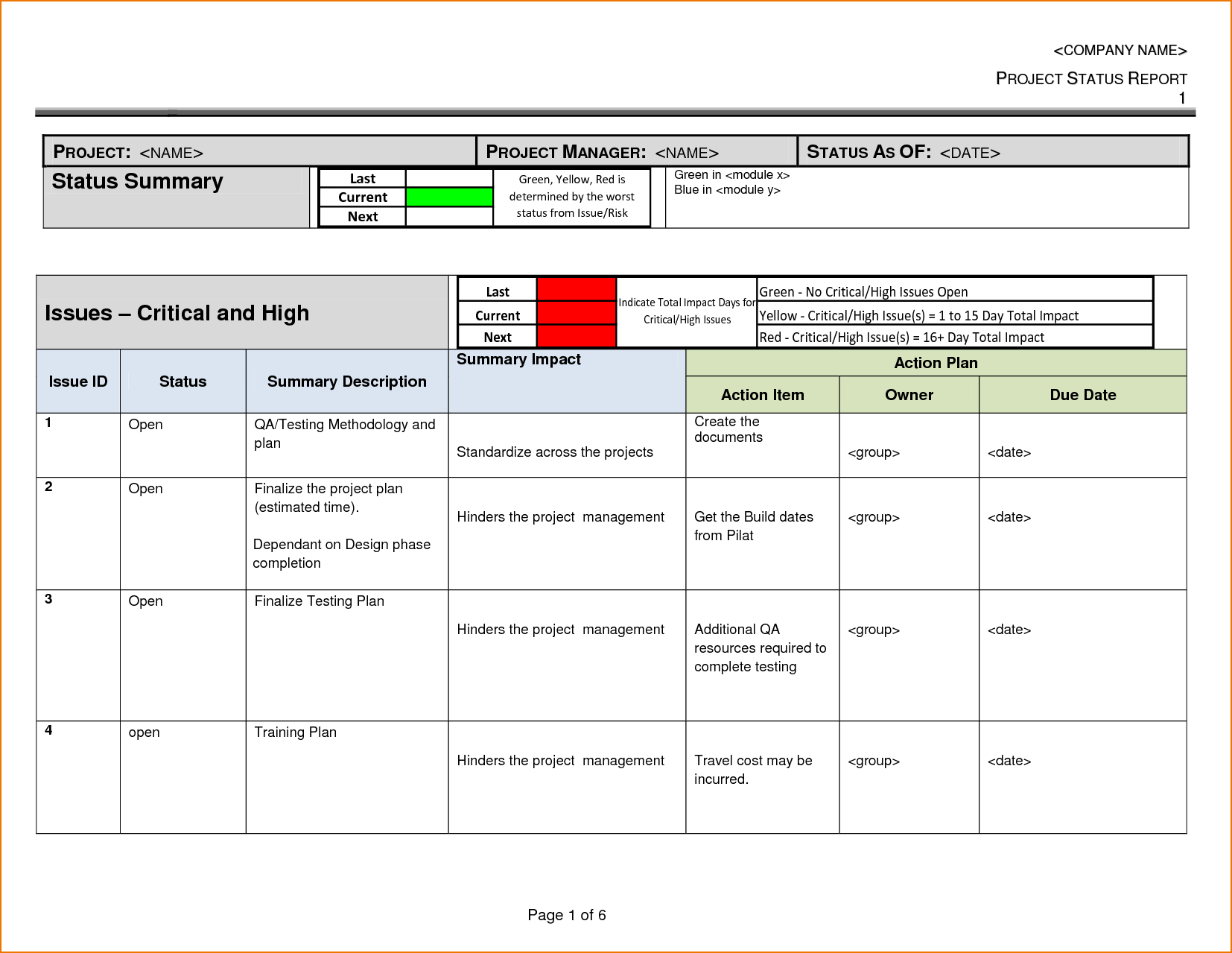 Project Daily Status Report Template Excel And 5 Project Regarding Daily Project Status Report Template