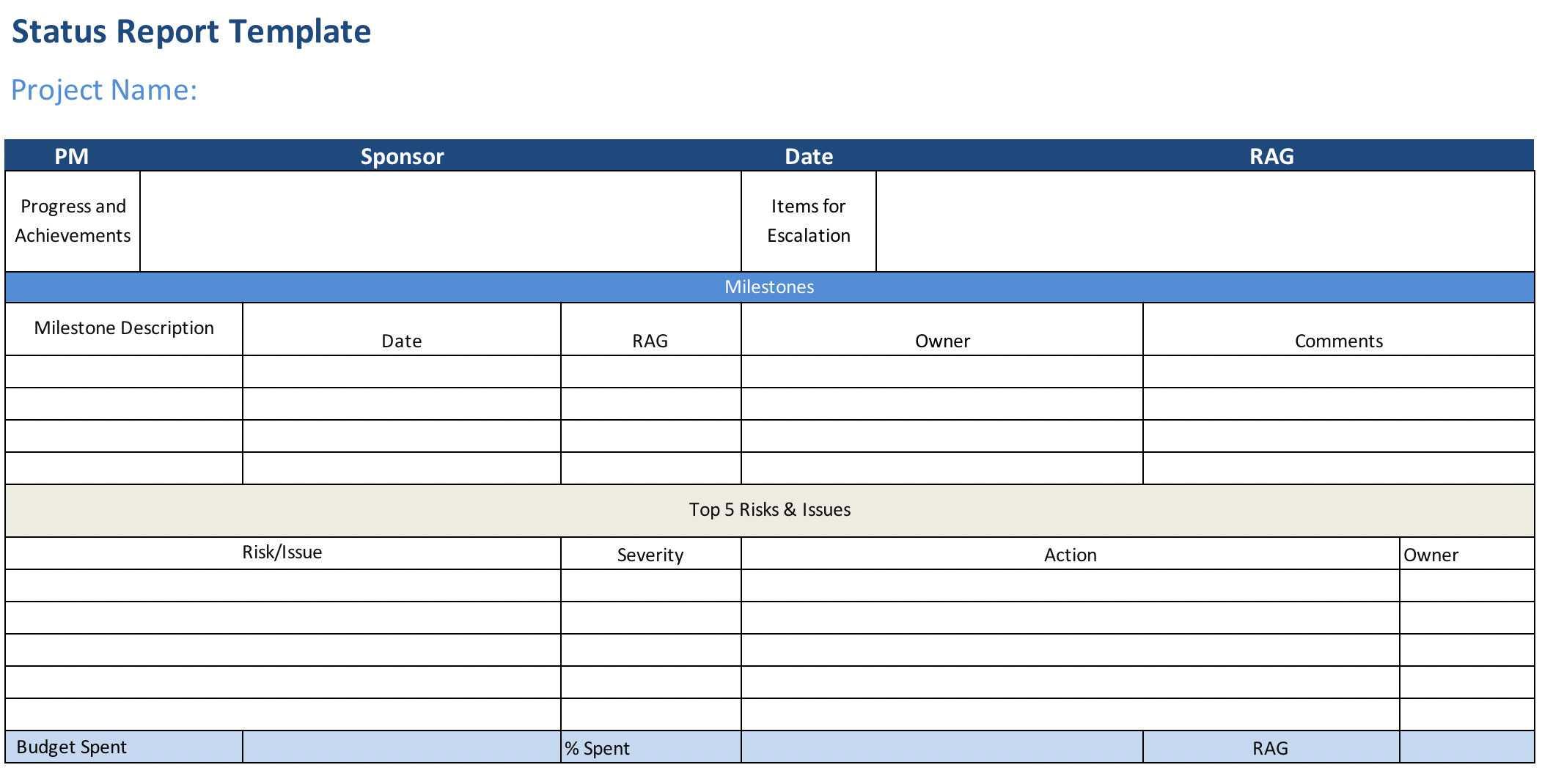 Project Status Report (Free Excel Template) - Projectmanager Regarding Development Status Report Template