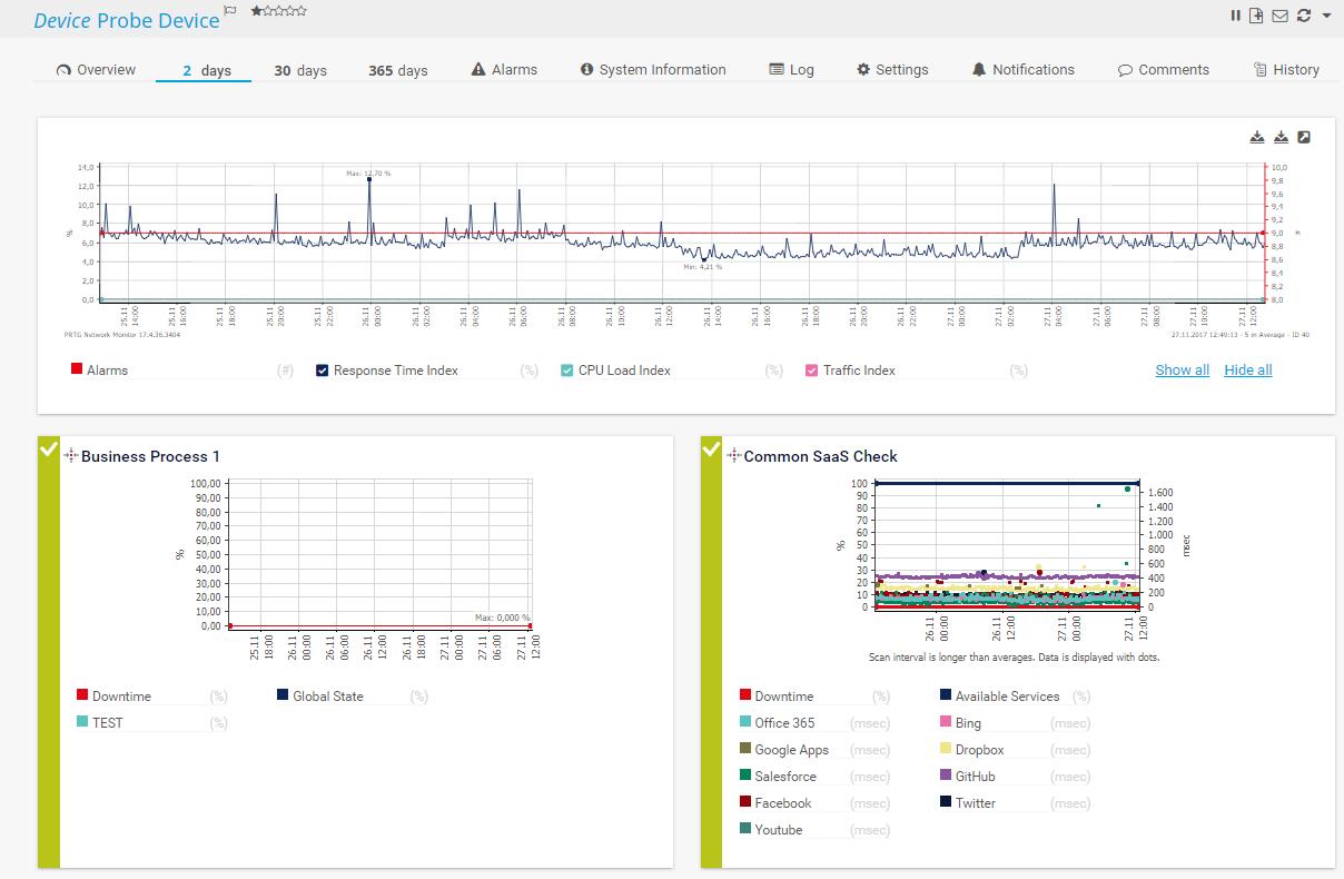 Prtg: Jflow Monitoring Software For Professionals For Prtg Report Templates