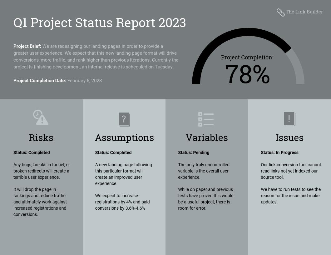 Quarterly Project Status Progress Report Template Pertaining To It Progress Report Template