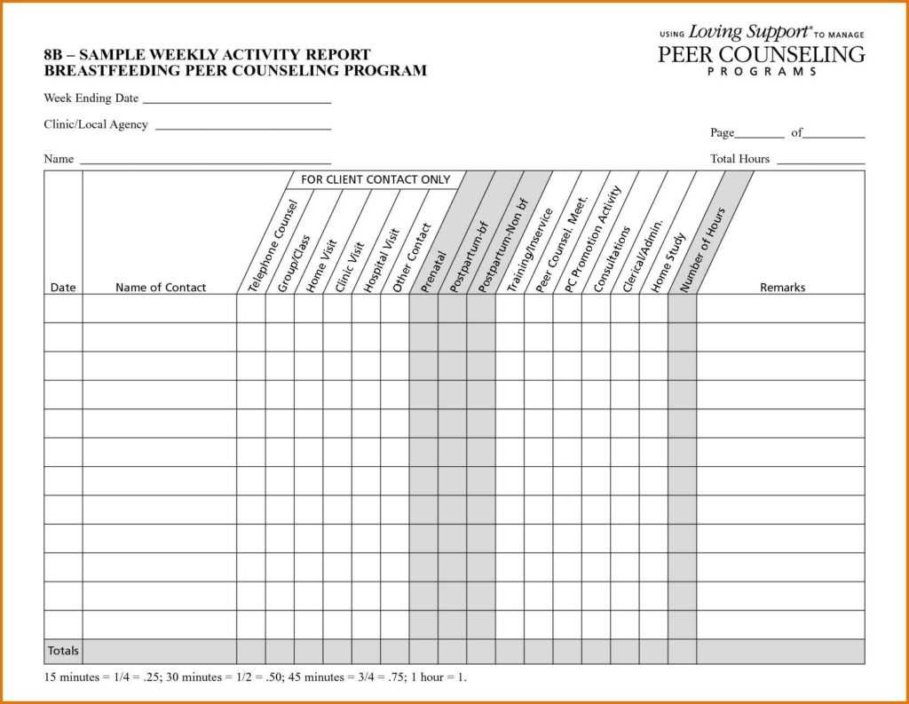 Sales Activity Report Template Excel And Doc Weekly Call Throughout Sales Activity Report Template Excel